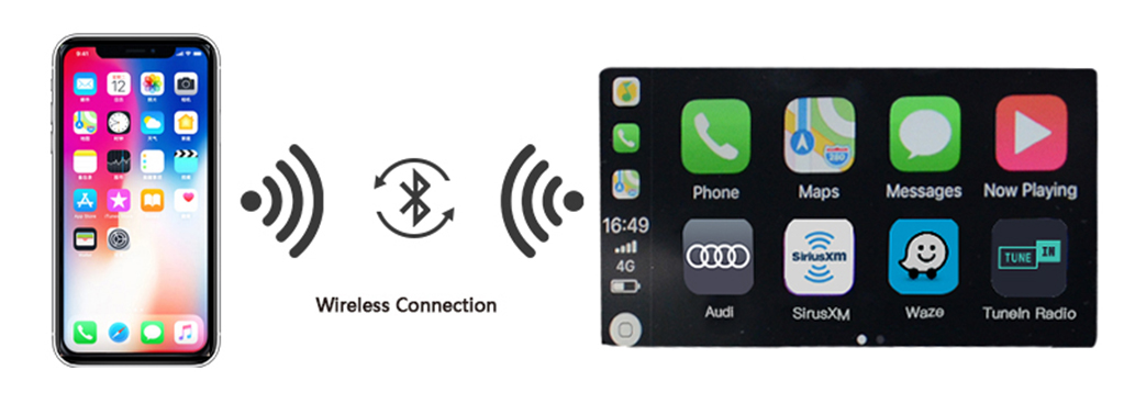 Wireless CarPlay AndroidAuto Smart Module for Audi