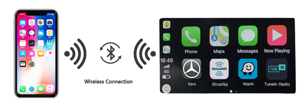 Wireless CarPlay AndroidAuto Smart Module for Benz