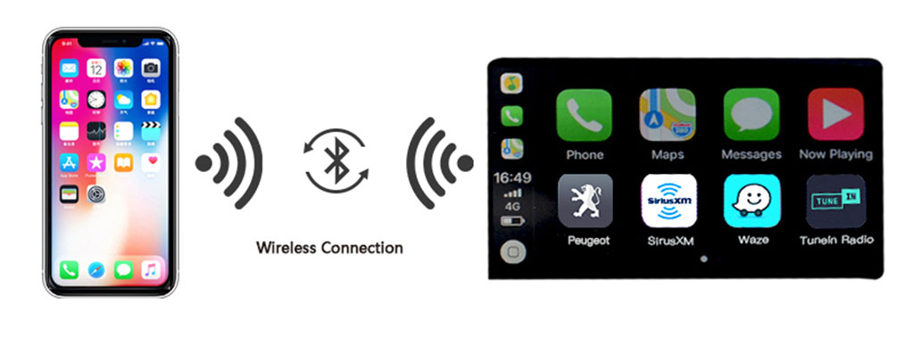 Wireless-CarPlay-AndroidAuto-Smart-Module-for-Peugeot